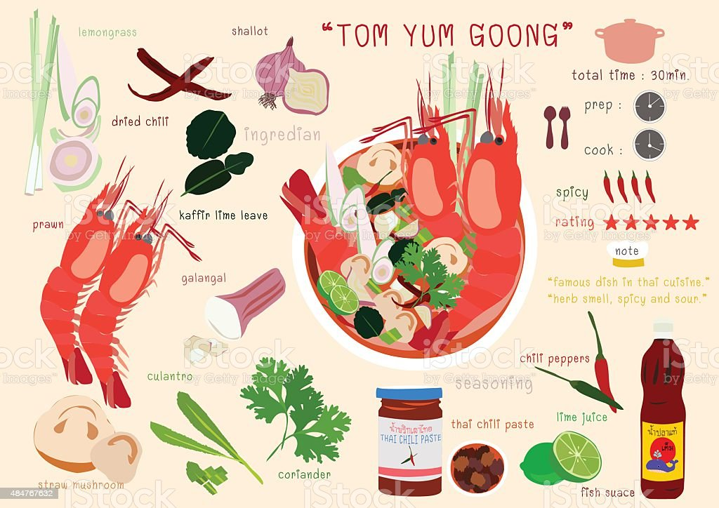 Thai spicy soup vector art illustration