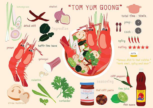 Thai Würzige Suppe – Vektorgrafik