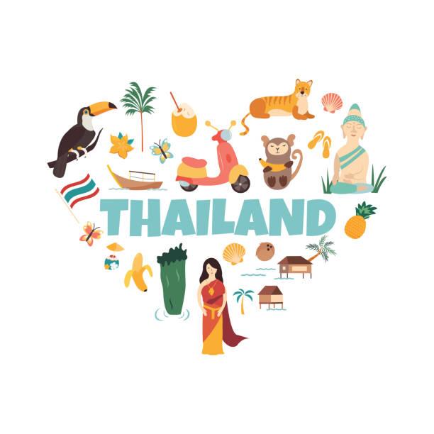 thailand-cartoon-vektor-banner. abbildung mit sehenswürdigkeiten, tiere und natur orte zu reisen. bild mit touristischen attraktionen. - pattaya stock-grafiken, -clipart, -cartoons und -symbole