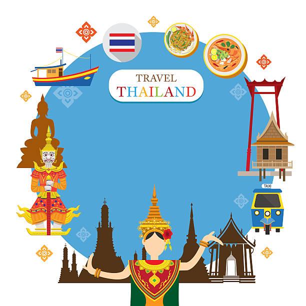 thailand landmark objects icons frame - thai food stock illustrations, clip art, cartoons, & icons