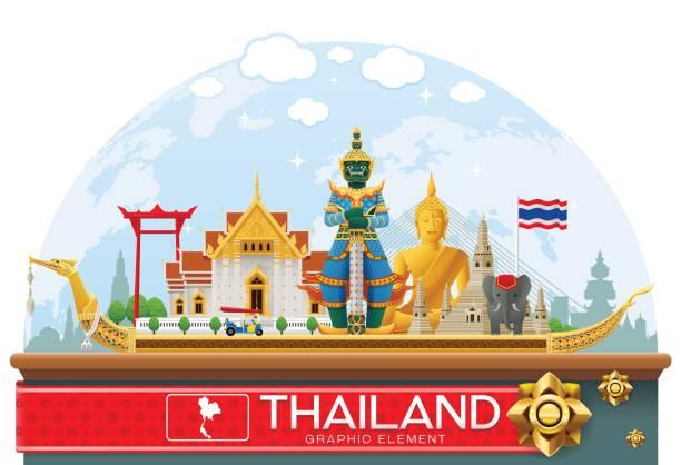 stockillustraties, clipart, cartoons en iconen met thailand landmark reizen en kunst achtergrond vectorillustratie - thailand