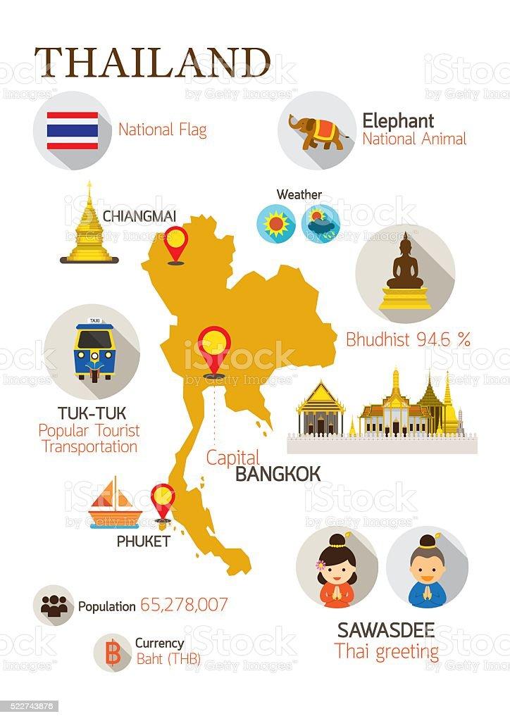 Karta Centrala Thailand.Thailand Map Detail Infographic Vektorgrafik Och Fler Bilder Pa