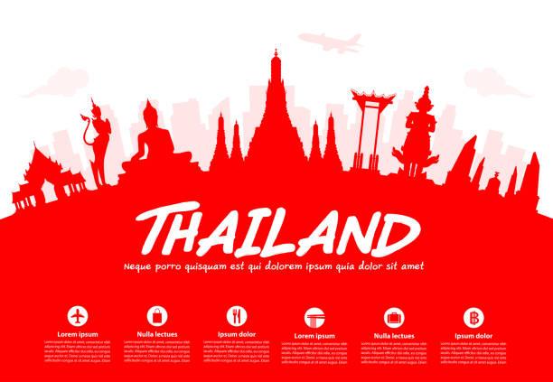 thailand travel landmarks. - 泰國 幅插畫檔、美工圖案、卡通及圖標