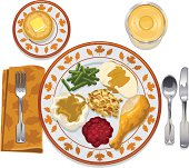 istock Thanksgiving meal 115056342