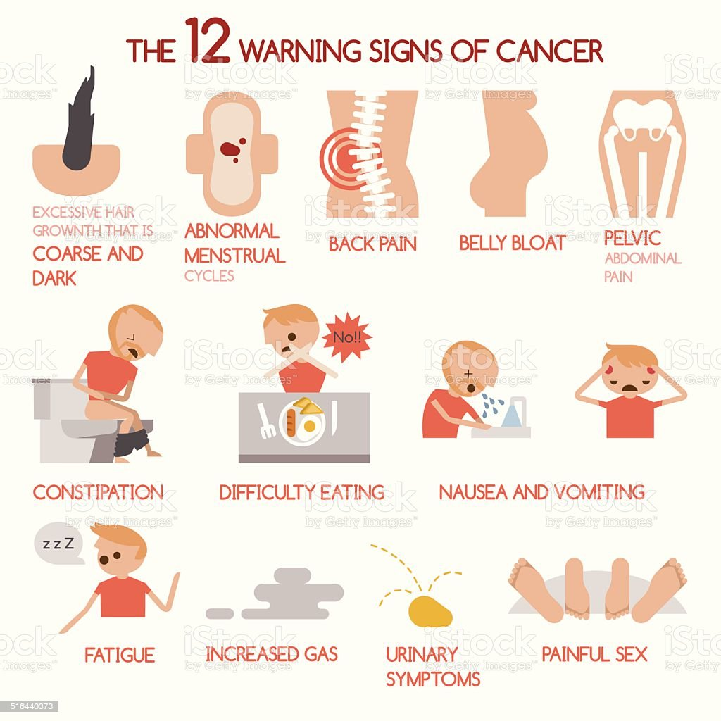 The 12 Warning Signs Of Cancer Stock Vector Art Amp More