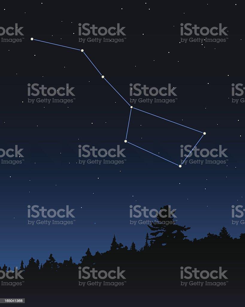 The Big Dipper (Plough) Constellation vector art illustration