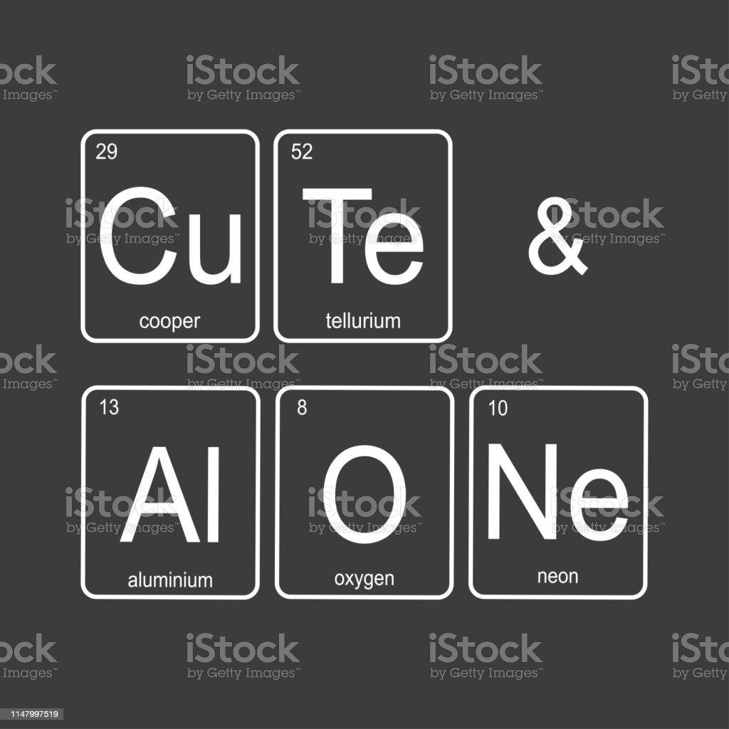 Les Elements Chimiques Du Tableau Periodique Phrase Drolemignon Et Seul Vecteurs Libres De Droits Et Plus D Images Vectorielles De Beaute Istock
