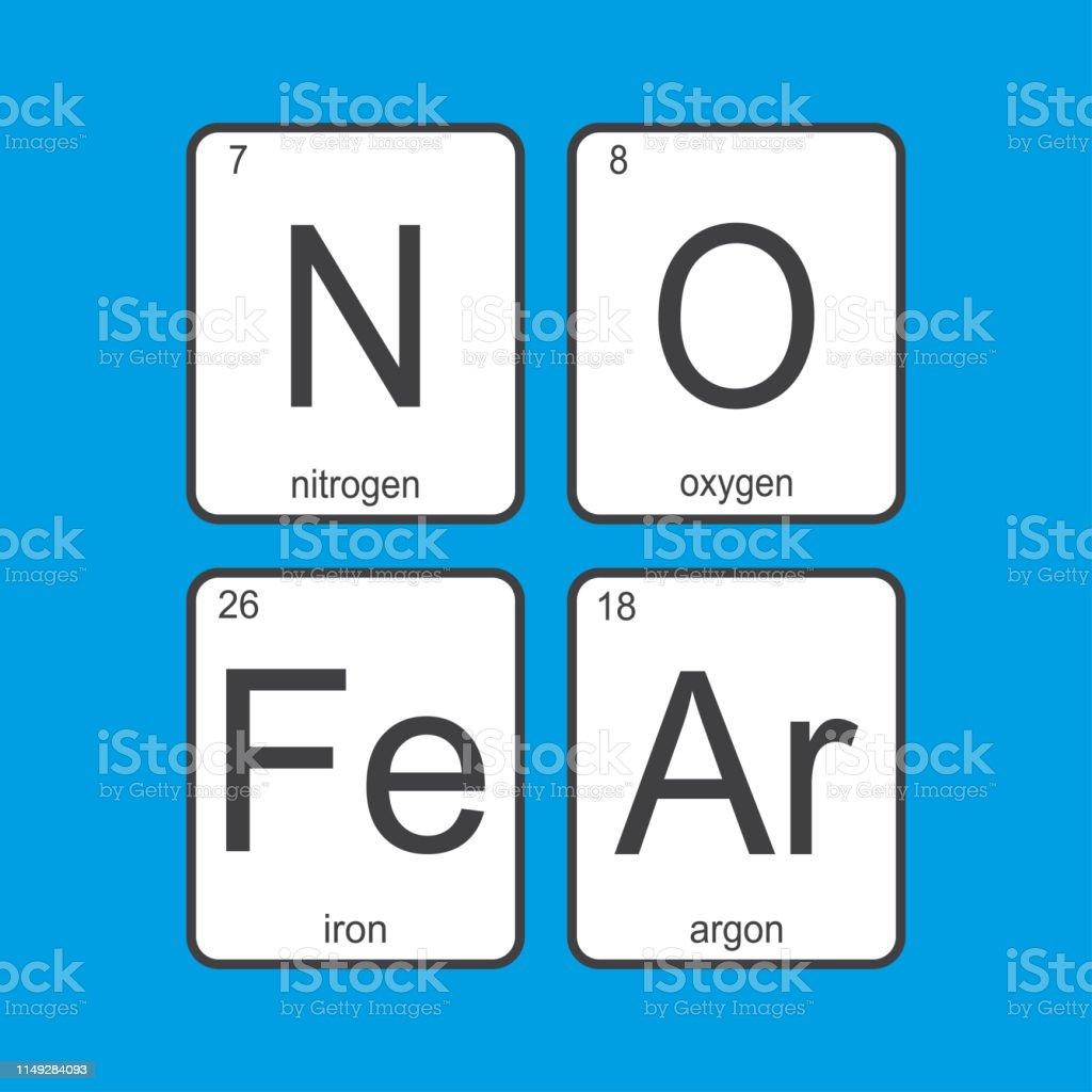 Ilustración De Los Elementos Químicos De La Tabla Periódica