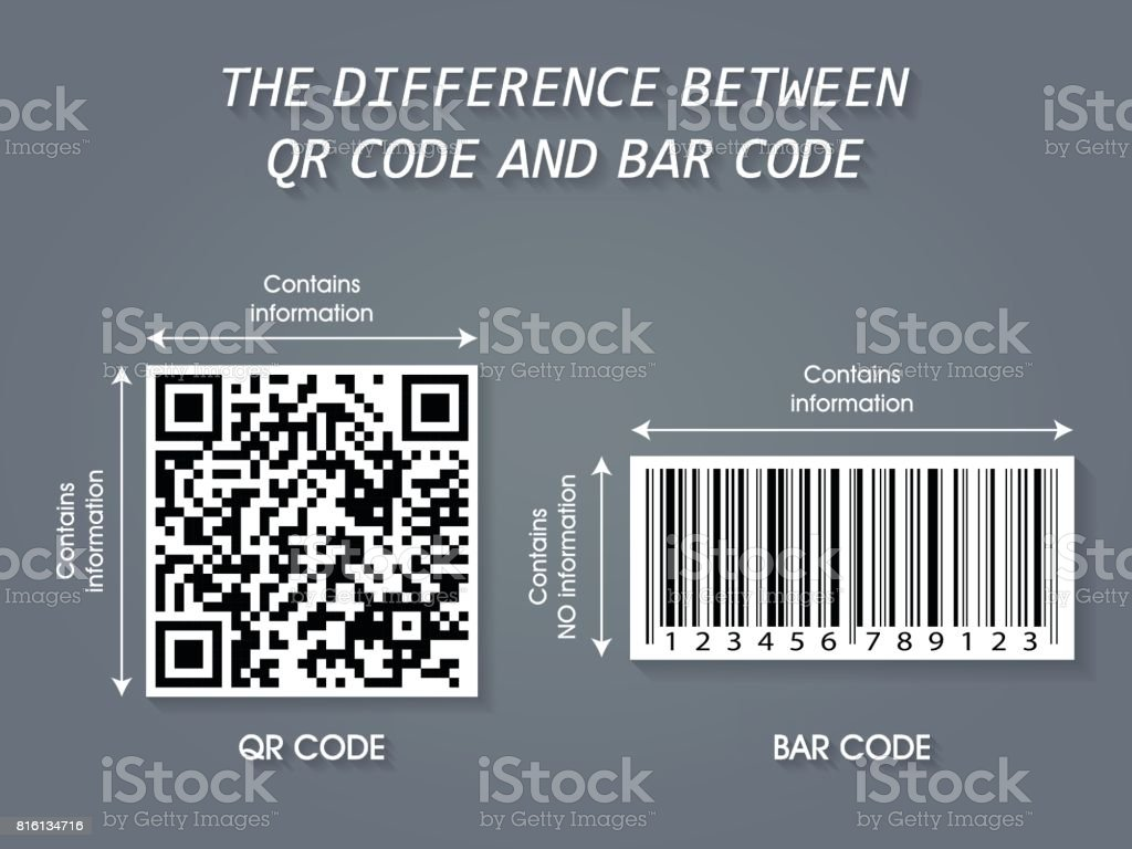 qr コードとバーコード インフォ グラフィック ビジネス型背景
