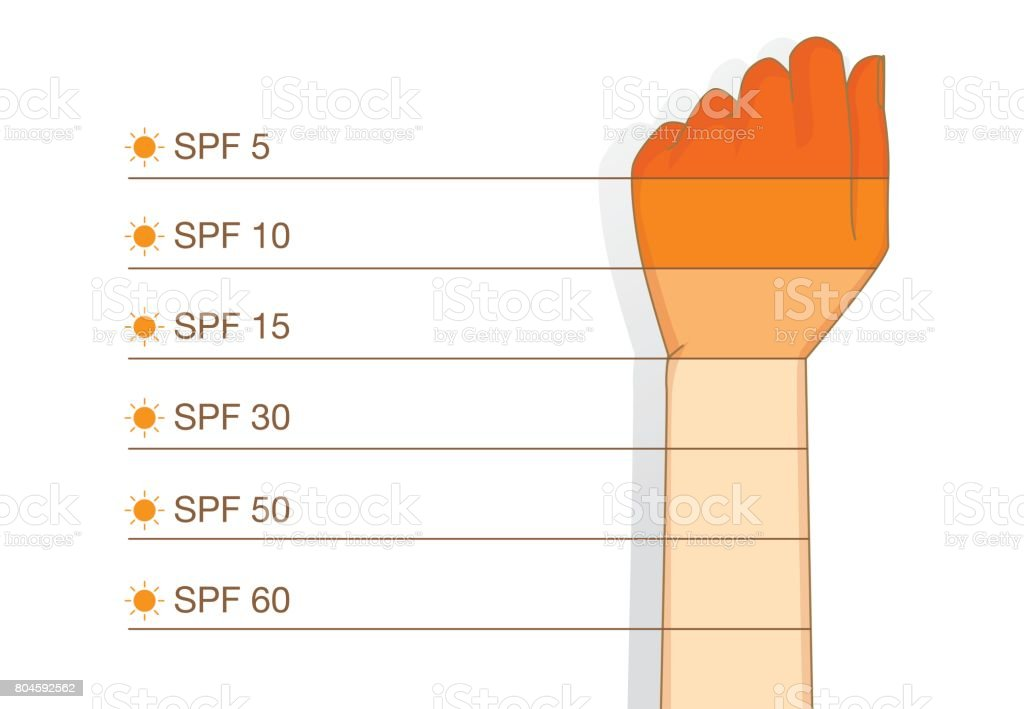 The difference SPF level of sunscreen lotion at arm. vector art illustration