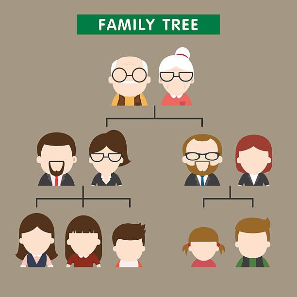 Top 60 Family Tree Template Clip Art, Vector Graphics And