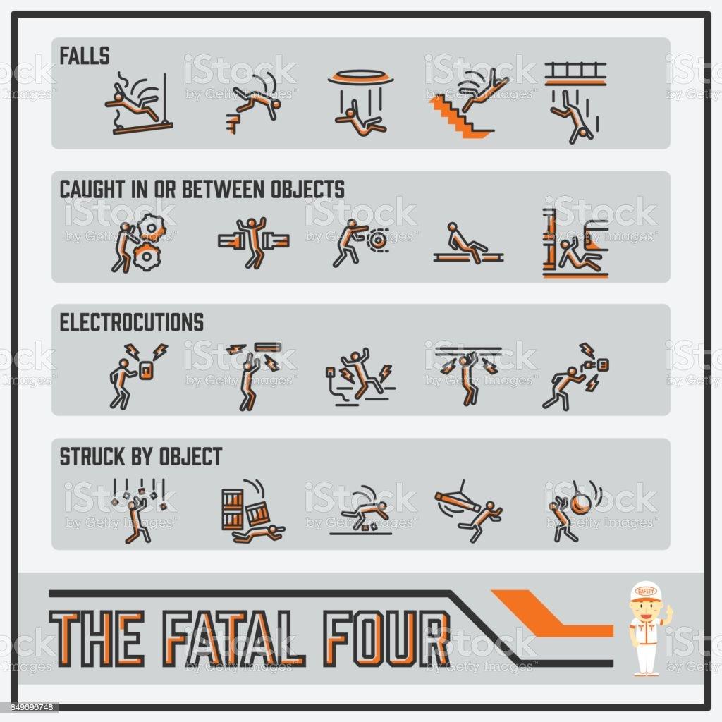 Der tödliche vier, Satz von Zeile Symbole der vier Hauptursachen für Todesfälle in der Industrie. – Vektorgrafik