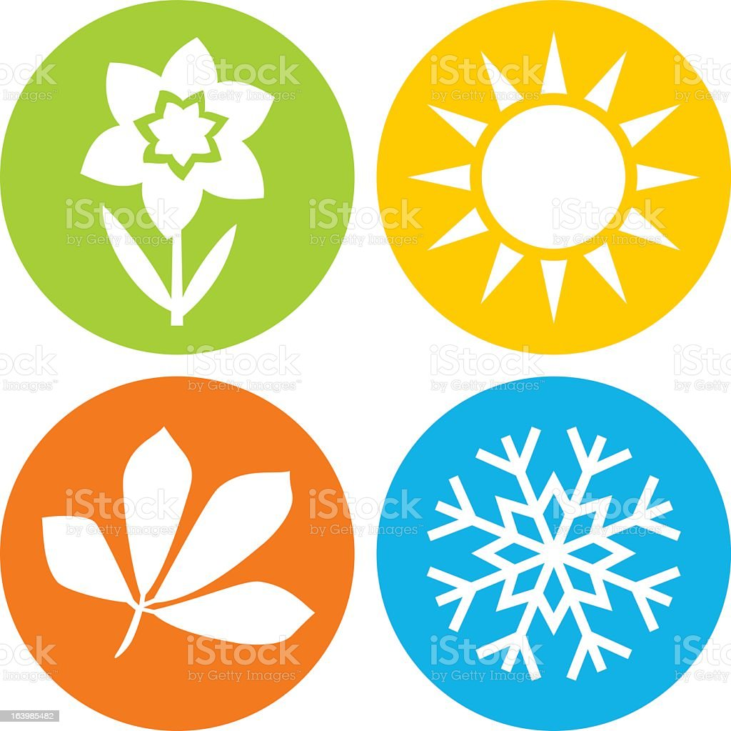 The four seasons depicted in four different circles vector art illustration