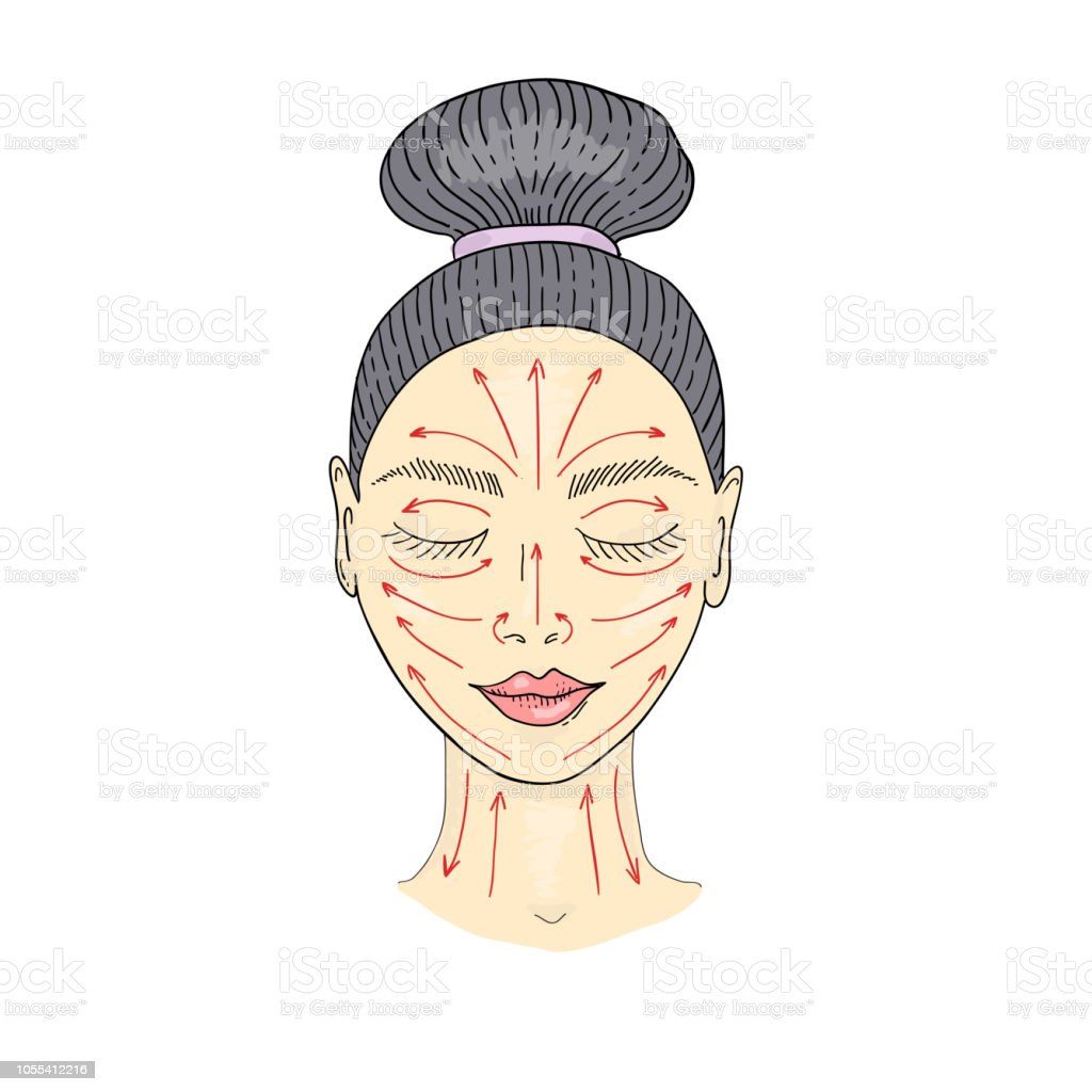 The girl s face with closed eyes and drawn massage lines, which is...