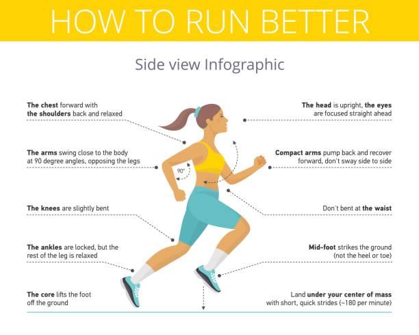 The good technique of running. Flat vector infographic. vector art illustration