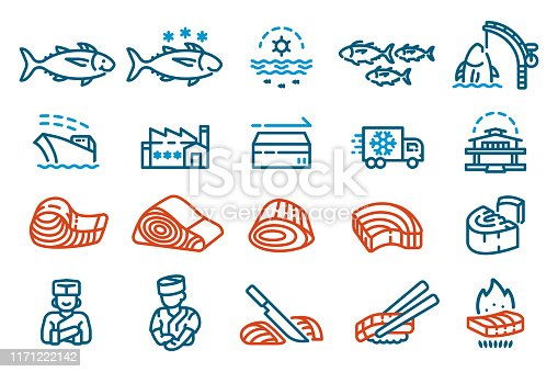 The industry produces Tuna for sale to supermarket and restaurants. Icon for a seafood product features and production process.