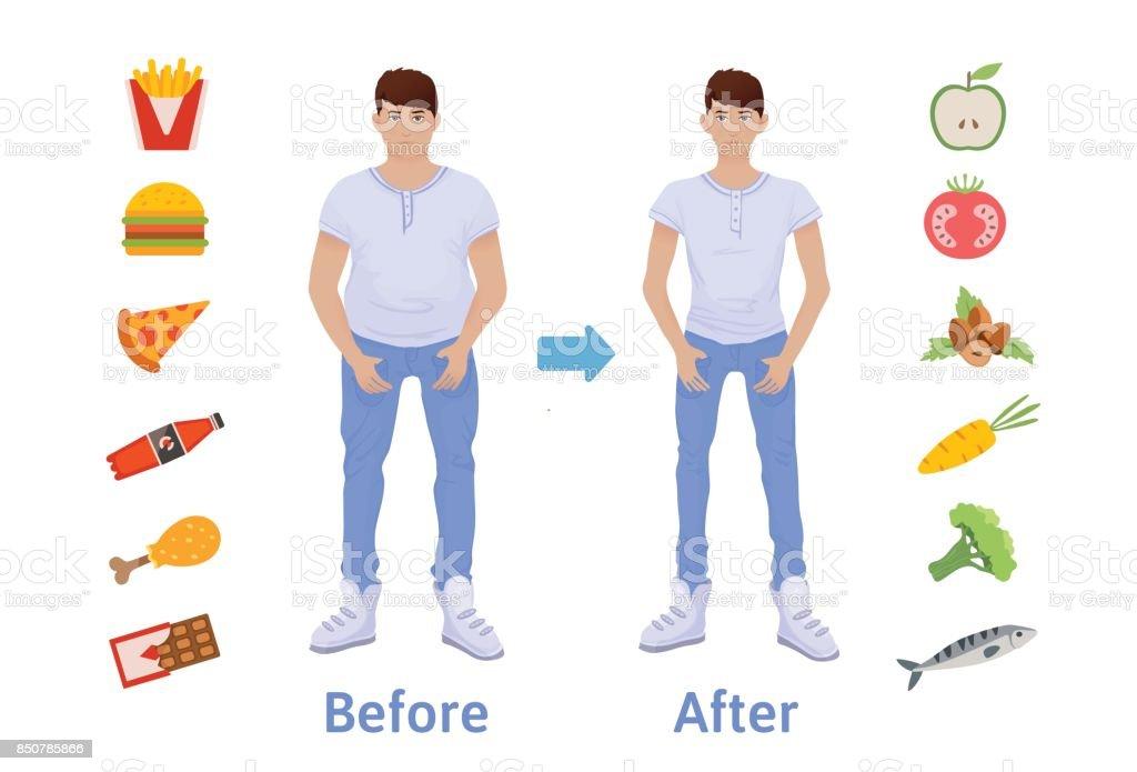 Dieta Fix La Fix functioneaza sau nu? Afla adevarul acum!