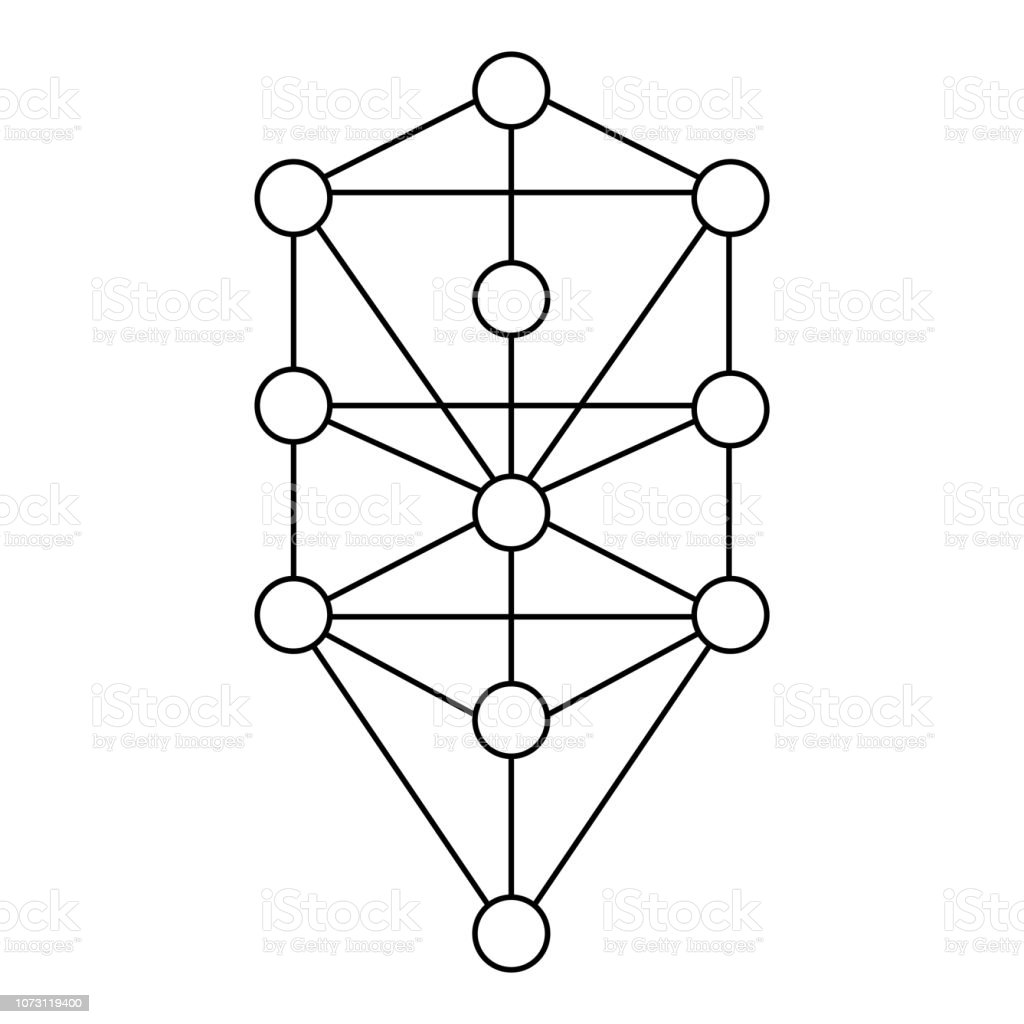 The Kabbalah Tree Of Life Vector Icon Symbol Design Illustration Isolated On White Background Simplified Sign Main Glyph Of The Qabalists Stock Illustration Download Image Now Istock The tree of life is a universal symbol found in many religious traditions. the kabbalah tree of life vector icon symbol design illustration isolated on white background simplified sign main glyph of the qabalists stock illustration download image now istock