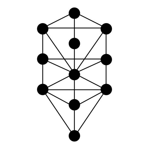 El diseño de símbolo icono del vector Kabbalah árbol de la vida. Ilustración, aislado sobre fondo blanco. Signo simplificado. Glifo principal de los Qabalistas. - ilustración de arte vectorial
