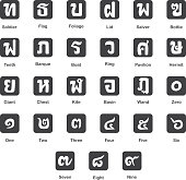 The meaning of Thai font Silhouette set 2