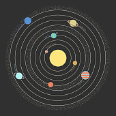 The model of the Solar System in space, simple astronomical manual for students in flat retro style. Beautiful print on t-shirt. Vector illustration
