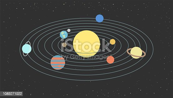 The model of the Solar System in space, 3d astronomical manual for students in flat retro style. Vector illustration