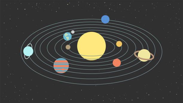 illustrations, cliparts, dessins animés et icônes de le modèle du système solaire - venus