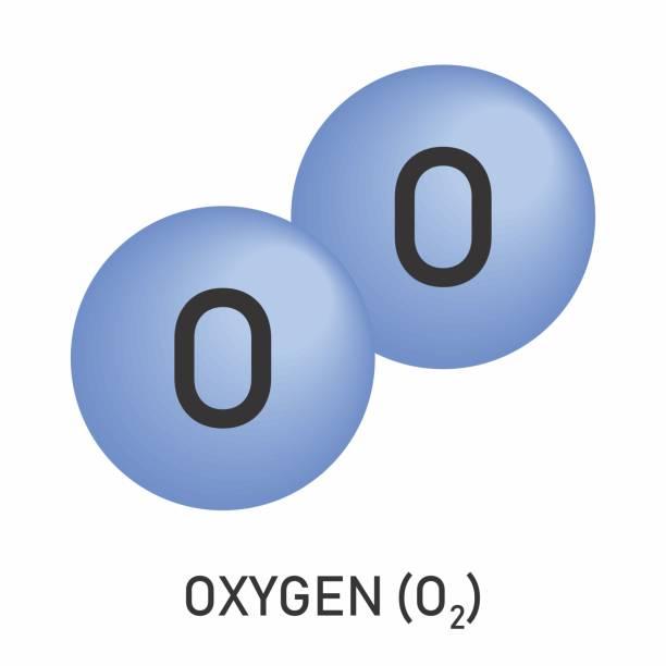 die molekulare formel des sauerstoffs - sauerstoff stock-grafiken, -clipart, -cartoons und -symbole
