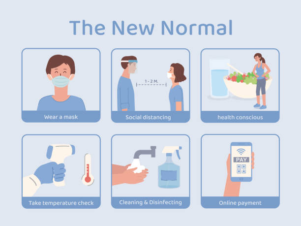 illustrazioni stock, clip art, cartoni animati e icone di tendenza di the new normal of peoples in social life amid coronavirus crisis. social distancing, mobile payment, keep clean and more health consciousness. - new normal