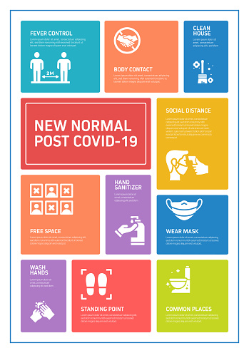 The New Normal Related Process Infographic Template. Process Timeline Chart. Workflow Layout with Linear Icons. Covid-19 Coronavirus Concept