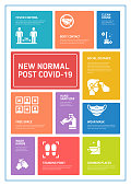 istock The New Normal Related Process Infographic Template. Process Timeline Chart. Workflow Layout with Linear Icons. Covid-19 Coronavirus Concept 1257448485