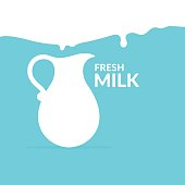 The original concept poster to advertise milk. Vector background.