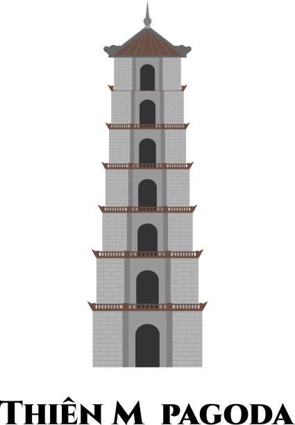 пагода небесной леди (чаа тьен mụ). это исторический храм в городе. одна из самых важных туристических достопримечательностей. плоский муль� - unesco stock illustrations