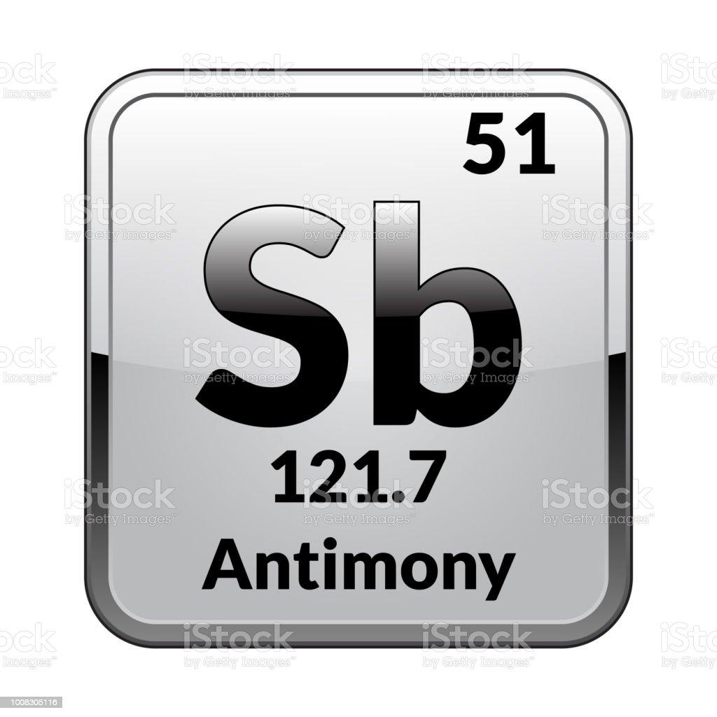 The Periodic Table Element Antimonyvector Stock Vector Art More