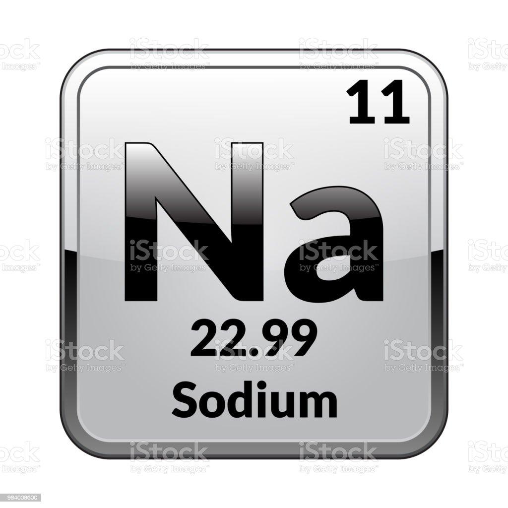The periodic table element sodiumvector stock vector art more the periodic table element sodiumctor royalty free the periodic table element sodiumvector urtaz Choice Image