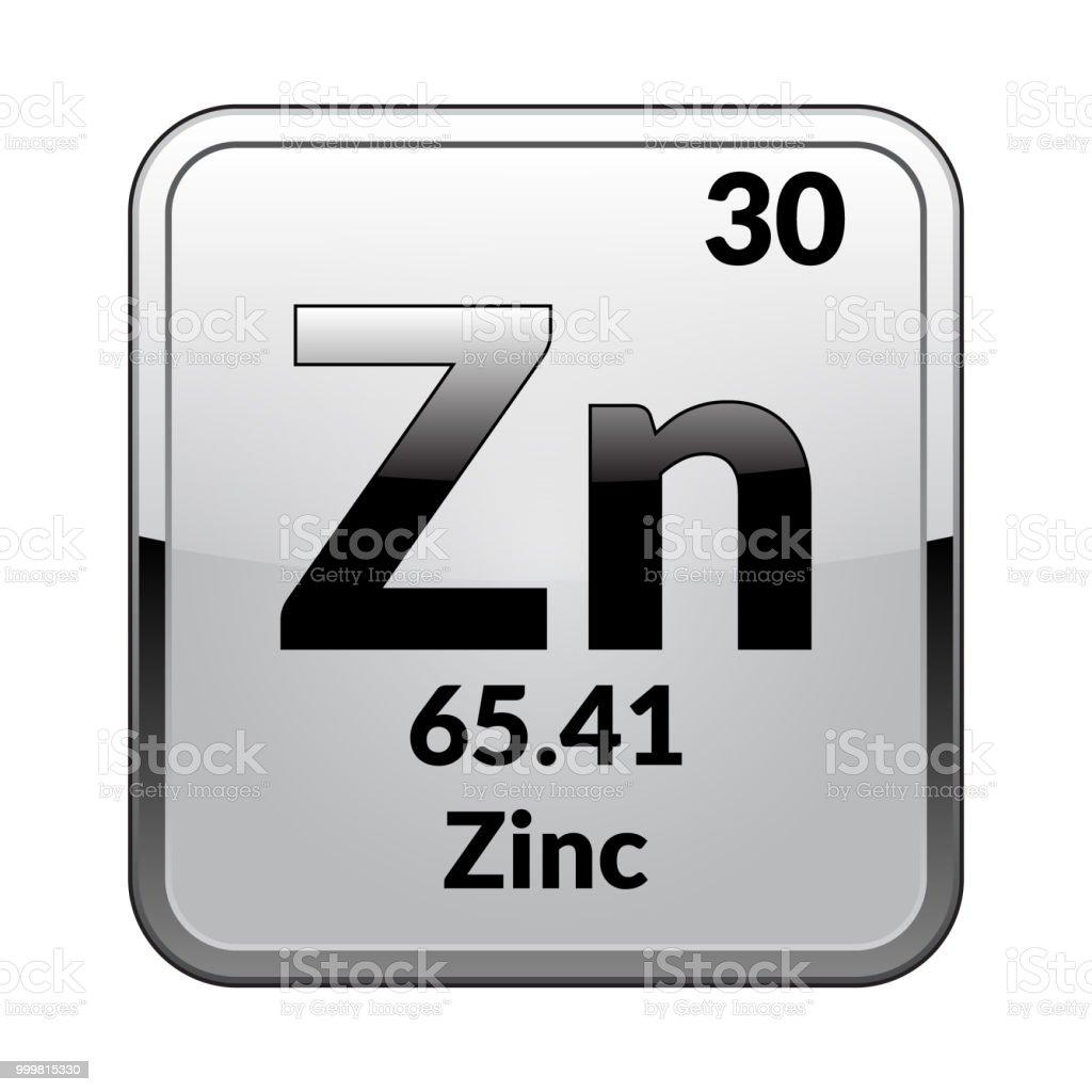 Ilustracin de el elemento de la tabla peridica zincvector y ms el elemento de la tabla peridica zincctor ilustracin de el elemento de la urtaz Images