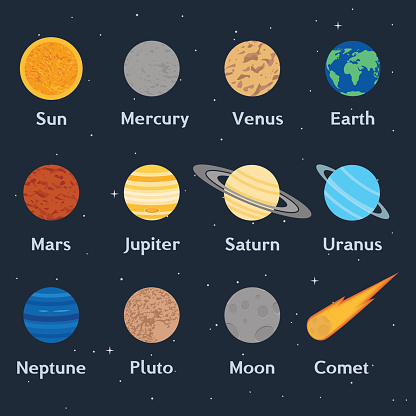 The planets of the solar system, the comet and the moon