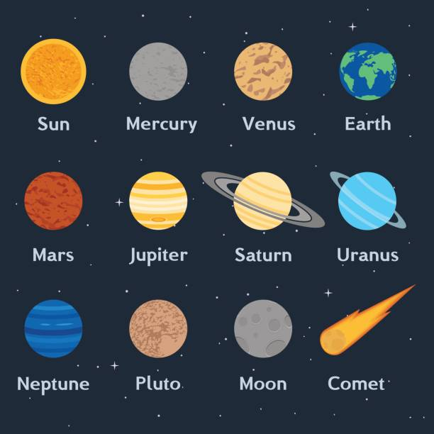 the planets of the solar system, the comet and the moon - venus stock illustrations