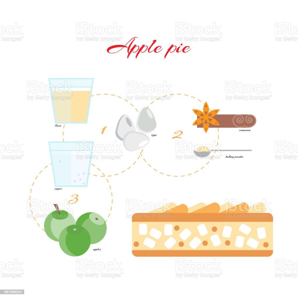 The recipe for Apple pie. Charlotte. Vector illustration in flat style. vector art illustration
