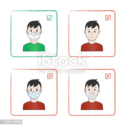istock The right and wrong way to wear a face mask. Correct: FFP2 or KN95 respirator covers nose and mouth. Wrong: No mask, textile mask, mask hanging under the nose. 1325215833