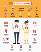 The risk of smoking infographics.vector illustration