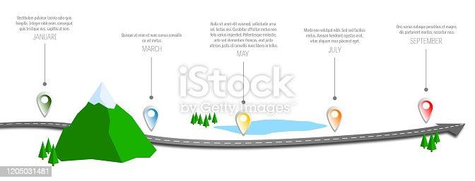 istock The road forward 1205031481