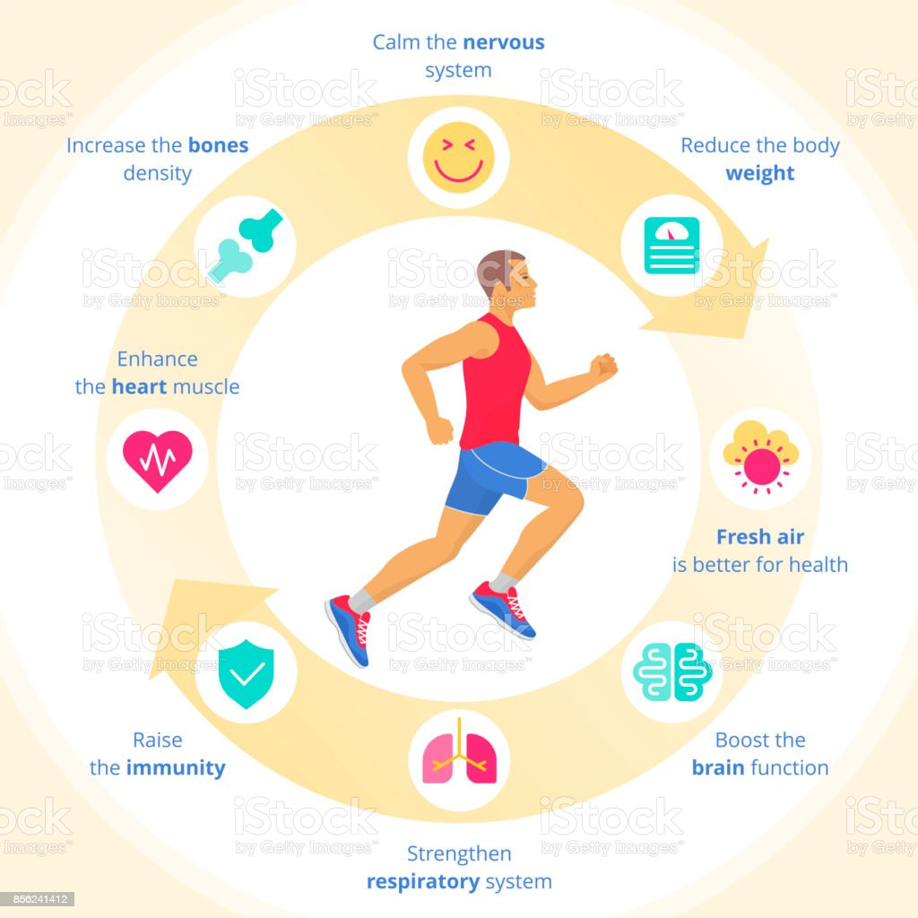 The running man with sport and internal organs icon set. vector art illustration