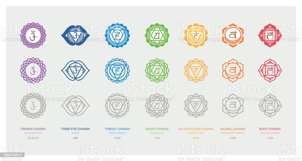 The seven chakras vector art illustration