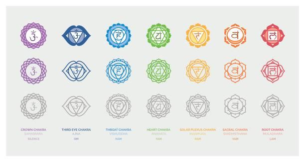 the seven chakras - третье око stock illustrations