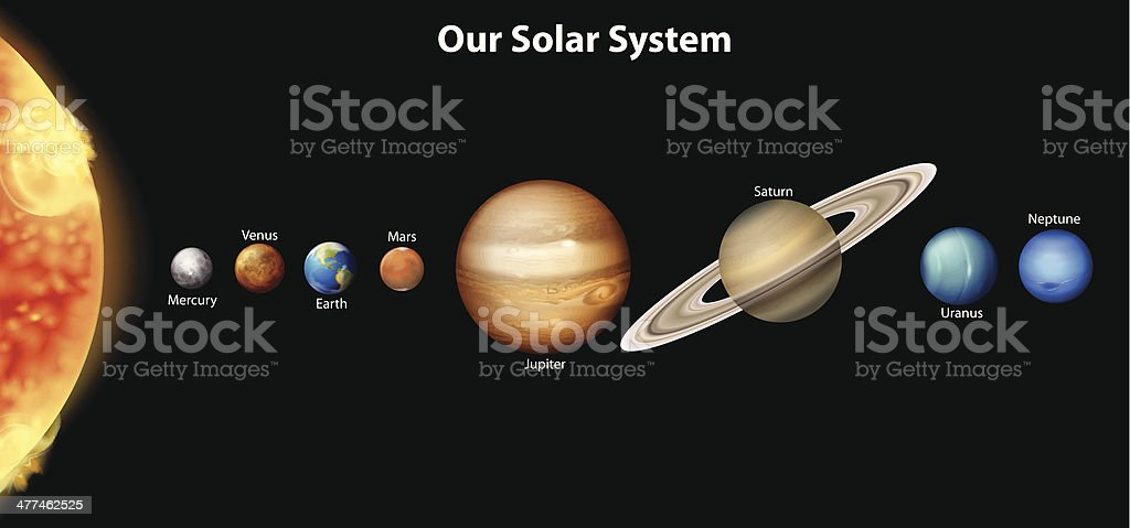 The Solar System royalty-free stock vector art