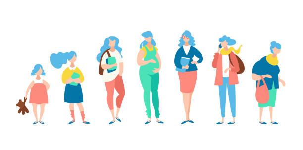 bildbanksillustrationer, clip art samt tecknat material och ikoner med de olika stadierna av mänsklig tillväxt - mänsklig ålder