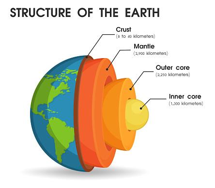 Kerak bumi