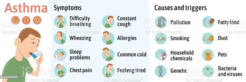 Asthma Brochure Template