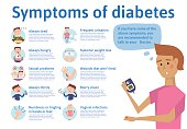 The symptoms of diabetes, infographics. Vector illustration for medical journal or brochure.